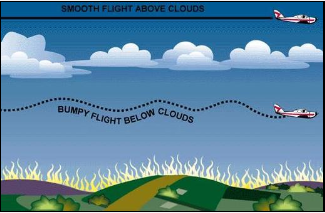 the many forms of generating turbulence part 1 the alabama weather